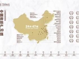 新城鹿江风华别墅高层价格怎么样?