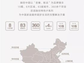 惠阳临近深圳的新楼盘哪个好