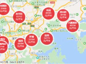 龙光城北七区龙公馆小洋房首付30万