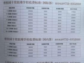 临深惠阳大亚湾片区知名学校介绍与学费