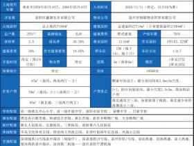惠阳秋长一手新楼盘:锦江东尚22万首付起!