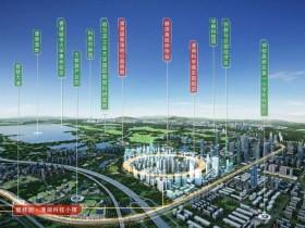 仲恺碧桂园潼湖科学城投资怎么样?