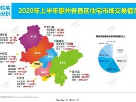 惠城区个人二手房出售最新房价消息: