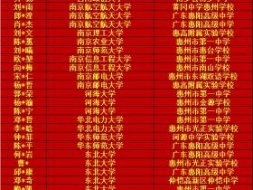 惠州最好的高中是哪所?惠州一中最牛,清华北大8人录取!