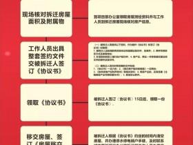 深圳光明回迁指标房买到既赚到