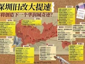 深圳龙岗旧改回迁房资源年3左右交楼 70平起