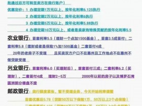 2021年2月份惠州各大银行二手住房按揭贷款政策汇总