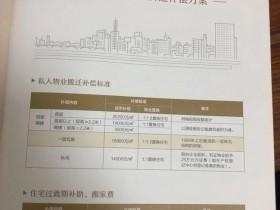 长期的投资人请持续买入深圳优质回迁房项目