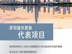 深圳这些地标建筑,都是城市更新(旧改)的成果!