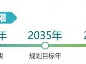 2021年中山各镇区一手新楼盘最新房价