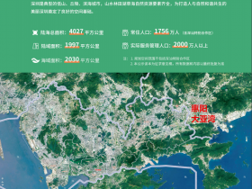全深圳各区910个旧改拆迁项目曝光!